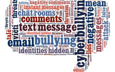 Graphic of cyberbullying